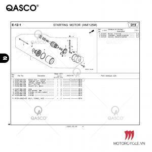 E12-1 | STARTING MOTOR (ANF125M) | Future NEO