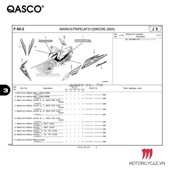 Catalogue Future 125 (AFS125MSD) (2013-2015)