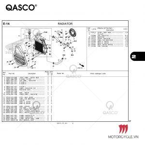 E14 | RADIATOR | PCX 125 / PCX 150 (WW125J WW150J) (2017-2020)