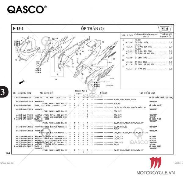 Catalogue Future II / NEO / X