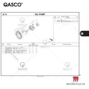 E11 - OIL PUMP - PCX 160 K1Z (2021)