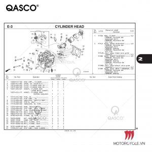 E3 - CYLINDER HEAD - PCX 160 K1Z (2021)